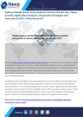 Global Gallium Nitride (GaN) Semiconductor Devices Market