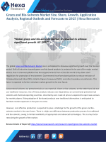 Global Green and Bio-Solvents Market Share
