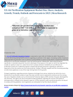 U.S. Air Purification Equipment Market Size