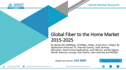 Global Fiber to the Home Market: Trends, Speed, Applications, Growing Demand and  Forecast 2018-2025