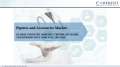Pipettes and Accessories Market