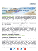 Automated Liquid Handling Systems Market