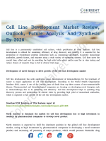 Cell Line Development Market To Set New Record Growth By The End Of 2026