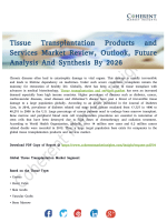 Tissue Transplantation Products and Services Market Future Opportunities with Highest Growth by 2026