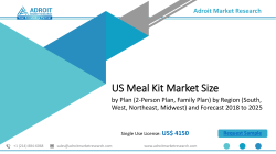 US Meal Kit Market: Size, Share, Growth, Applications, Trends and Forecast 2018 to 2025