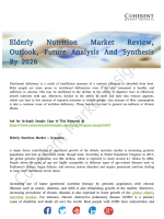 Elderly Nutrition Market Will Be Fiercely Competitive in 2026