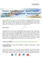 Central Venous Catheter MarketCentral Venous Catheter Market Is Booming Across the Globe Explored in Latest Research