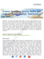 Pressure Monitoring Devices Market