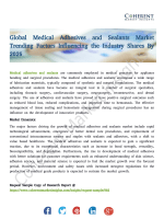 Global Medical Adhesives and Sealants Market