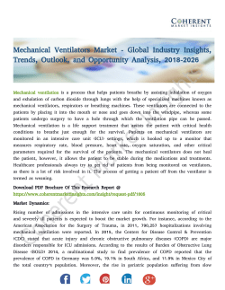 Mechanical Ventilators Market