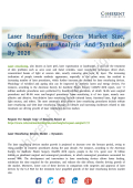 Laser Resurfacing Devices Market Explores New Growth Opportunities By 2026