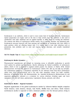 Erythromycin Market Highlights, Fundamentals 2018, Forecast Till 2026