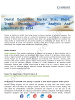 Dental Equipment Market Growth and Revenue Opportunities Till 2024
