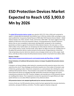 ESD Protection Devices Market Expected to Reach US