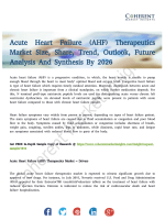 Acute Heart Failure Therapeutics Market Check Out The Predictions By Experts