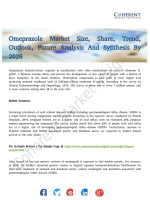 Omeprazole Market size was valued at US$ 2,668.4 million in 2018