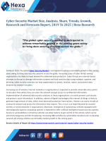 cyber-security-market