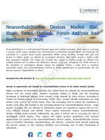 Neurorehabilitation Devices MarketNeurorehabilitation Devices Market Technological Advancements Insights to 2026