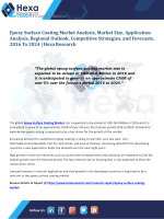 Epoxy Surface Coating Market Size