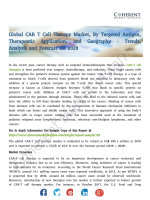 Global CAR T Cell Therapy Market