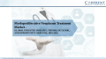Myeloproliferative Neoplasms Treatment Market Analysis: Consumer Distribution, Companies List,