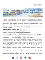 Monobody Based Therapeutic Drugs Market