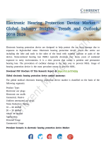 Electronic Hearing Protection Device Market