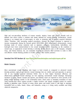 Wound Dressing Market Application and Regional Analysis 2024