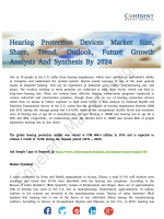Hearing Protection Devices Market Analysed by Business Growth and Future Prospects