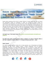 Remote Patient Monitoring Devices Market to Gain a Stronghold by 2025