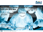 Medical Physics Market to expand at a healthy CAGR of 6.4% over 2018-2028