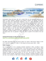 Contraceptives Drugs And Devices Market