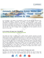 Automatic Cell Imaging System Market Value Projected to Expand by 2018-2026