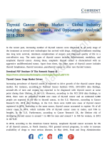 Thyroid Cancer Drugs Market