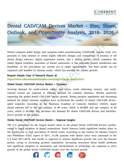 Dental CAD CAM Devices Market