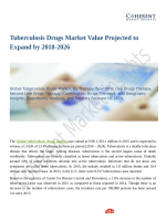 Tuberculosis Drugs Market Trends Estimates High Demand By 2026
