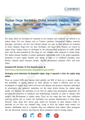 Orphan Drugs Market