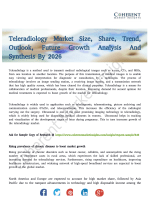 Teleradiology Market Set to Surge Significantly During 2018 to 2026