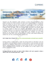 Intraocular Lens Market Status and Analysis 2017-2025