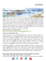 Uterine Cancer Drugs Market
