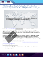 Global Kidney Cancer Drugs Market Report