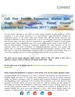 Cell Free Protein Expression Market Status and Trend Estimate 2025