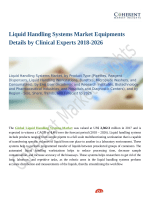 Liquid Handling Systems Market Report Study, Synthesis and Summation 2018-2026