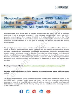 Phosphodiesterase Enzyme Inhibitors Market Analysis With Global Business Opportunities
