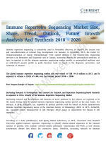 Immune Repertoire Sequencing Market Growth Analysis and Opportunity 2018-2026