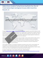 Medical Device Analytical Testing Outsourcing Market