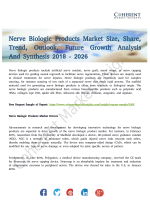 Nerve Biologic Products Market Analysis on the Future Growth Prospects 2026