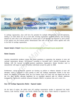 Stem Cell Cartilage Regeneration Market Upcoming Trends Analysis Till 2026