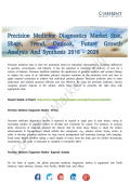 Precision Medicine Diagnostics Market Share to See Modest Growth Through 2026
