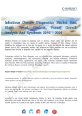 Infectious Disease Diagnostics Market to Witness Unprecedented Growth By 2026